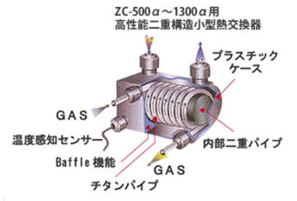 znsc4785